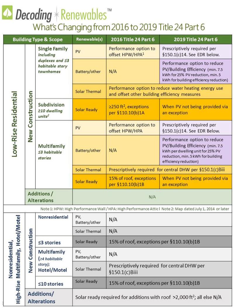 decoding renewables