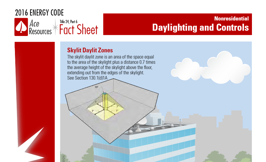 <strong>Daylighting Controls</strong>